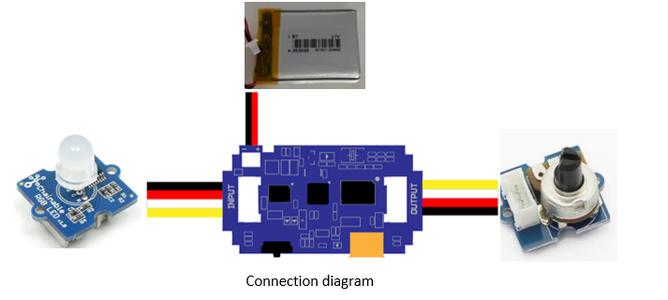 Assemble Electronic Modules