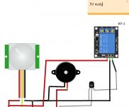 PIR Motion Sensor Using Raspberry Pi4 | Interfacing Tutorial