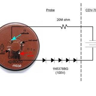 Alternate Probes for a CDV-700 Geiger Counter