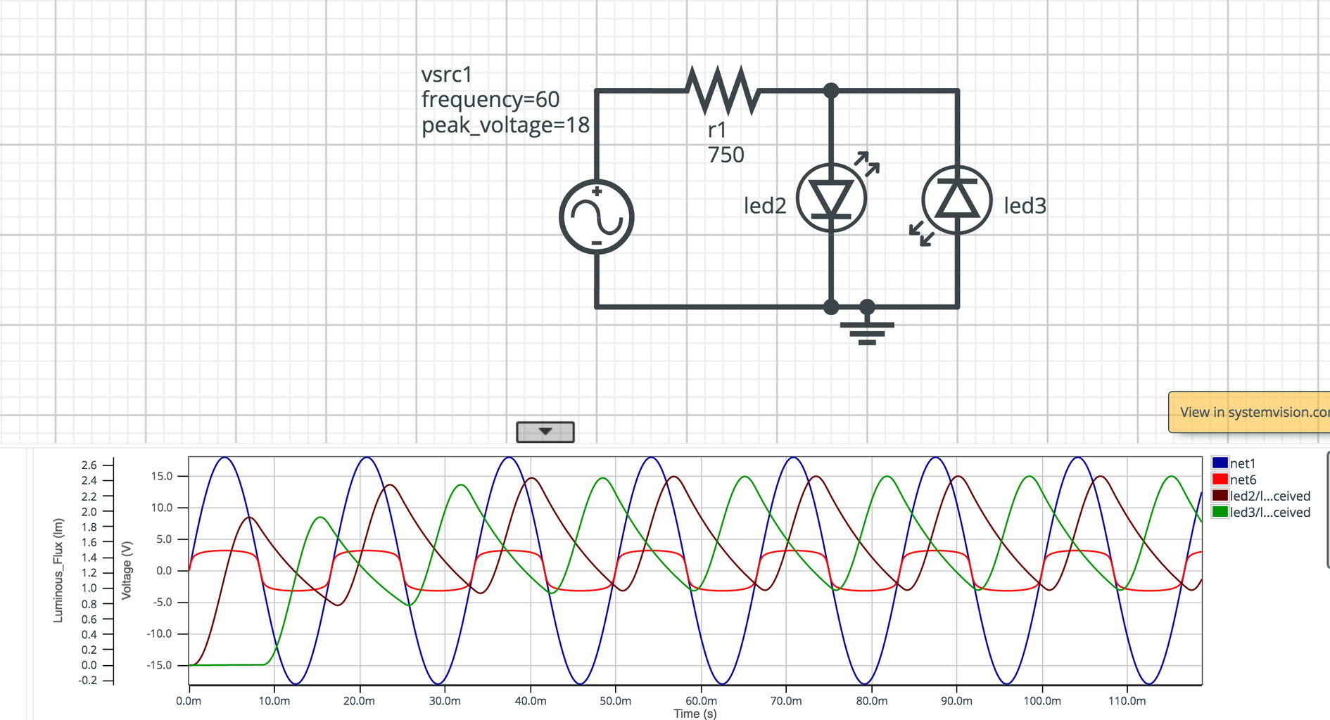 Powering White LEDs From an AC Source