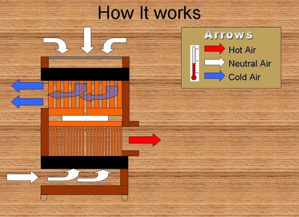 Mini Peltier Air Conditioner (Plans)