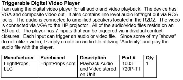 Triggerable Digital Video Player