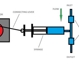 Simple Syringe Pumps