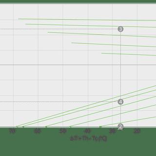 Peltier-function-diagram.png