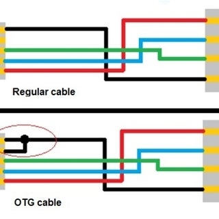 difference_circuit_271738111300_640x360.jpg