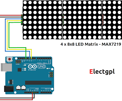 Control 4 Matrix 8x8 With Arduino and MAX7219