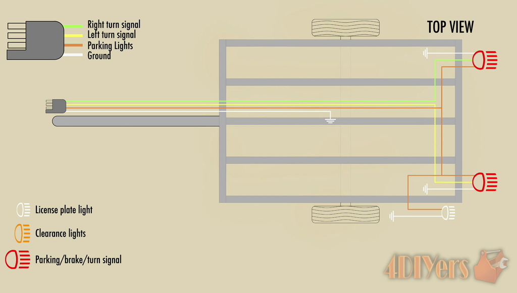 how to wire trailer lights  9 steps with pictures