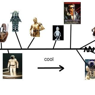 Robot cool factor.jpg