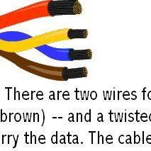 Inside a USB cable.JPG