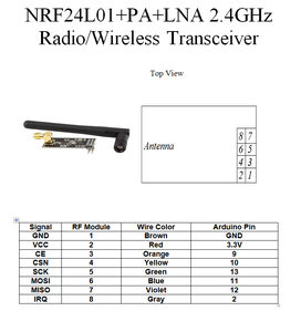 Wire the Transmitter