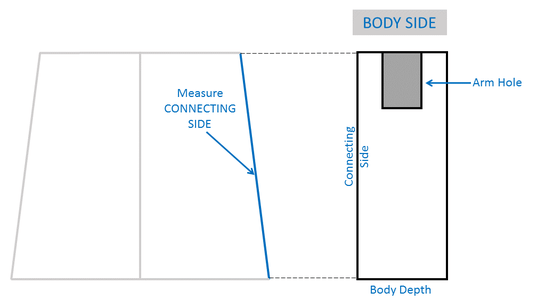 Draw the Body Sides
