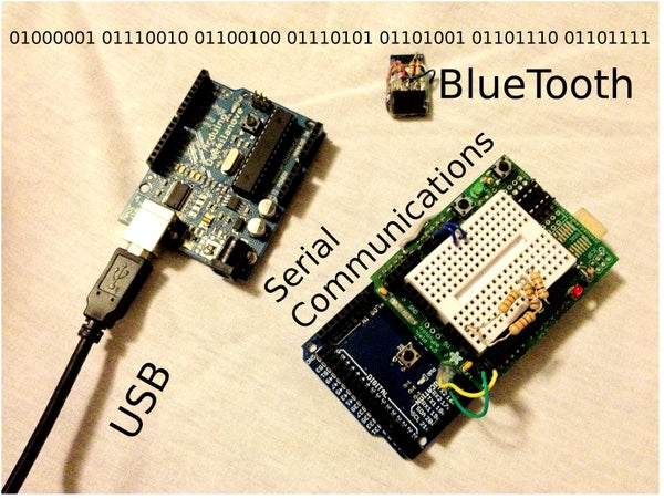 Serial Communications With Arduino