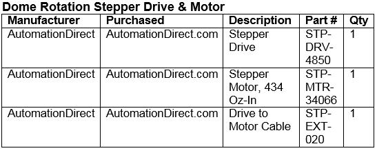 Dome Rotation Stepper Drive & Motor