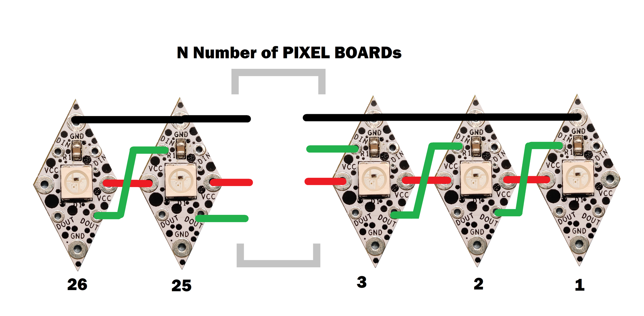 Schematic of PIXIE Connections