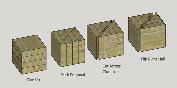 Prepare Your Leaf-Cube