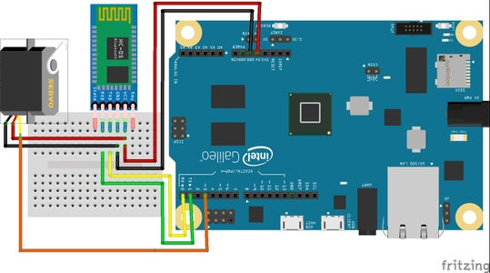 Interfacing Servo Motor With Intel Galileo