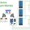 Arduino Plant Monitor