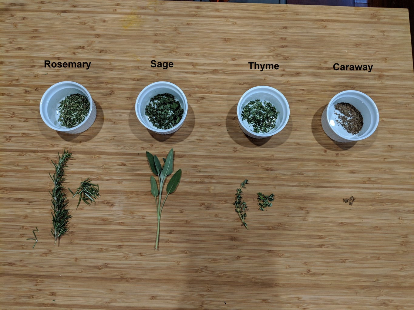 Step 1: Select and Prepare Your Herbs