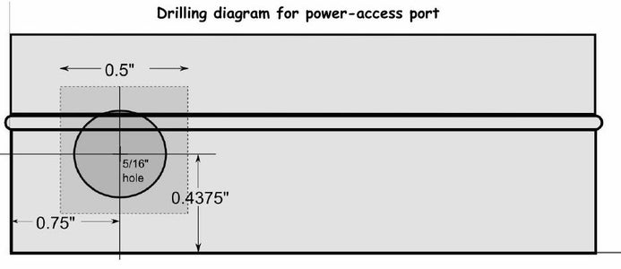 Cutting the Power Access Port