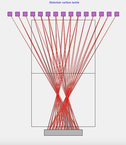 Multipoint Algorithm