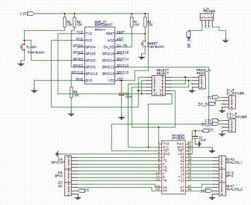 First of All ..Schematic