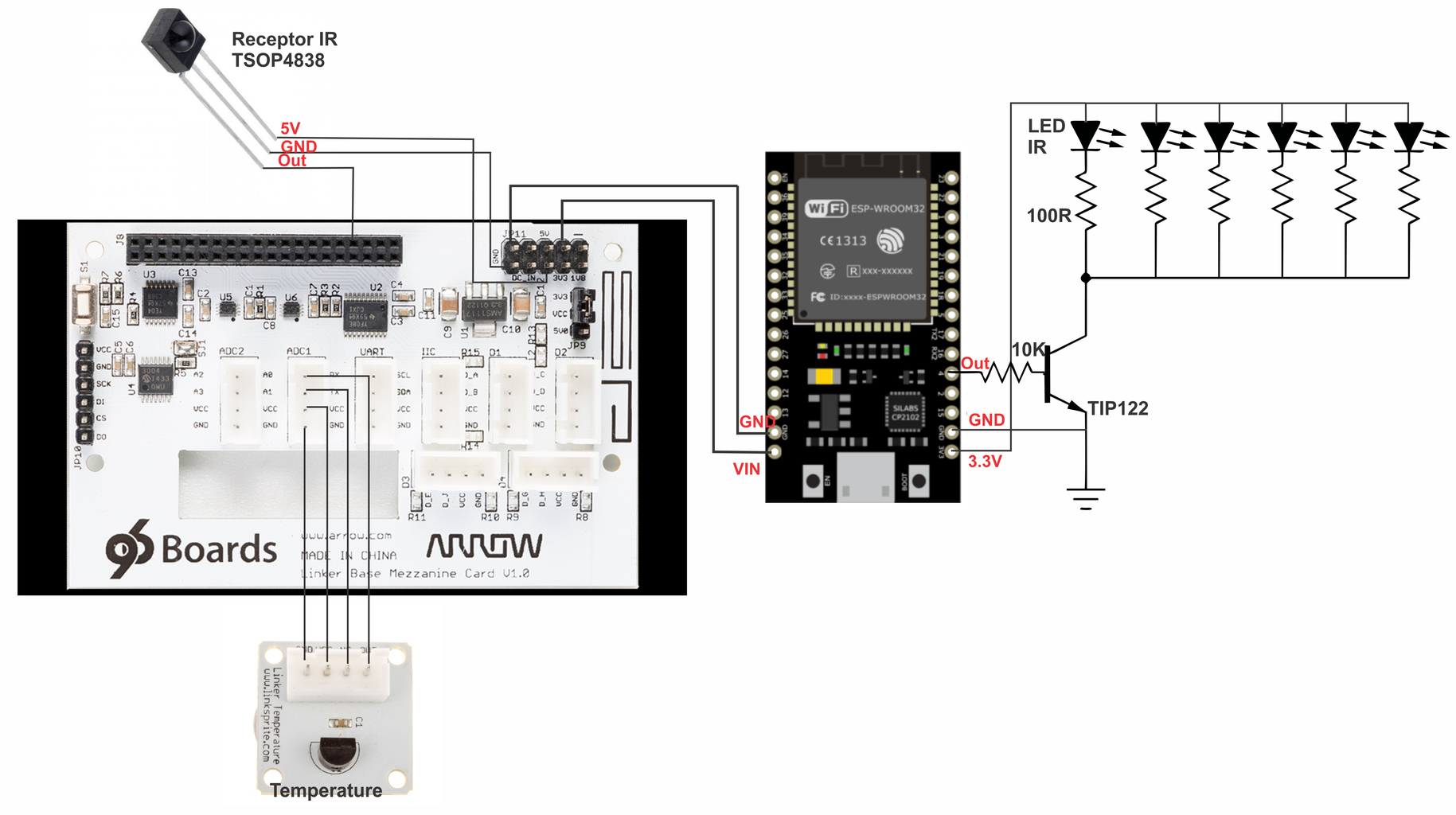 Montagem Da Central (Dragonboard, Mezzanine, Sensor IR TSOP4838, ESP32, Módulo IR 360º)