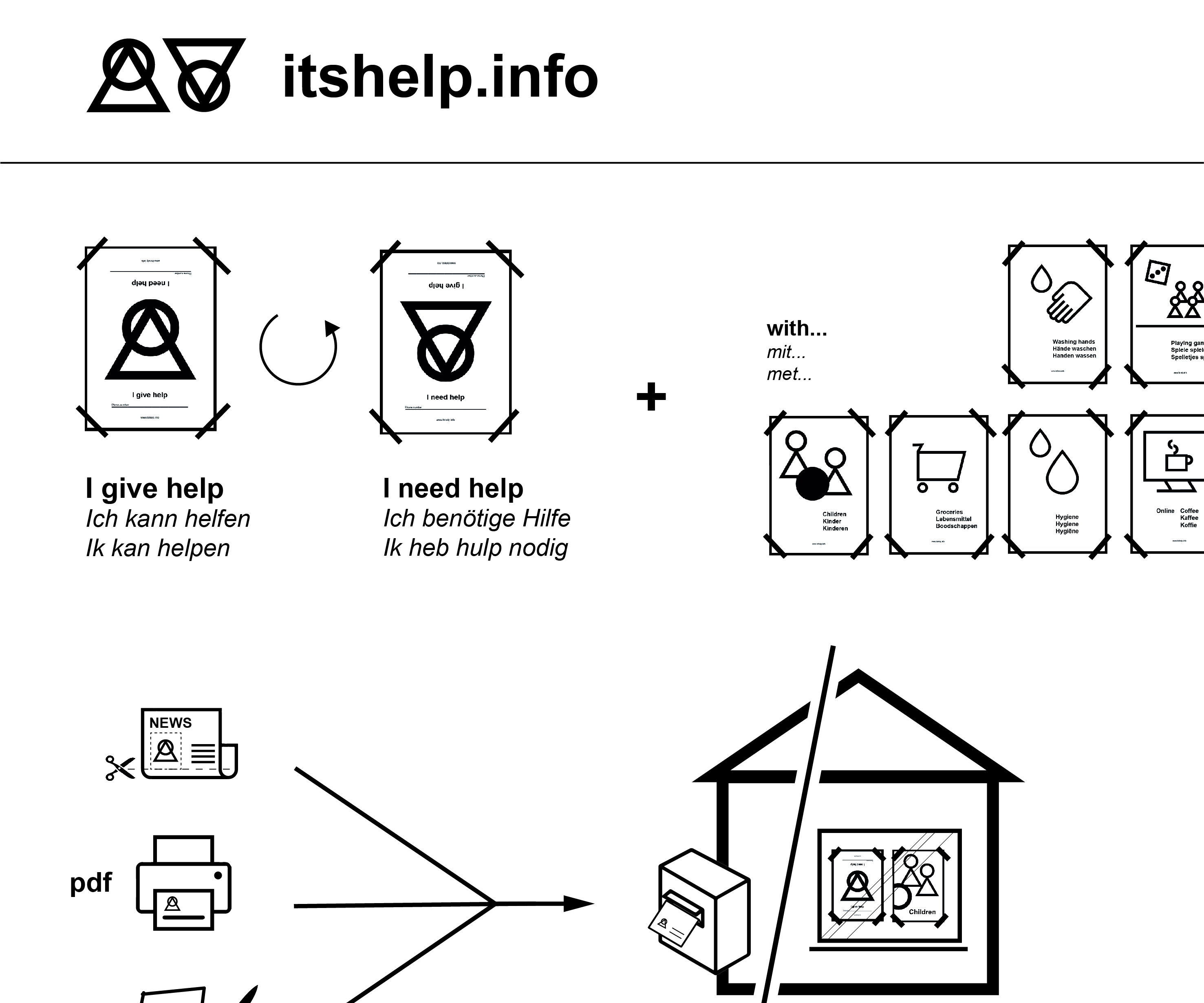 """Itshelp.info — Shows Your """"need/giving"""" of Help at Your Mailbox-slot or Window #coronacrises"""