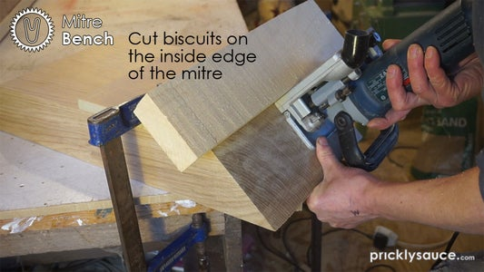 Put the Mitre Together
