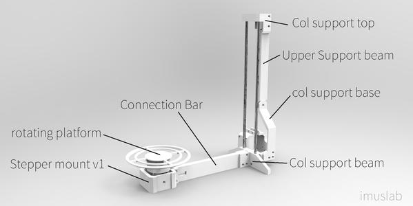 3D Model (download)