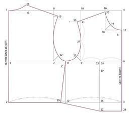 Drafting Basic Bodice Block - Bunka Style