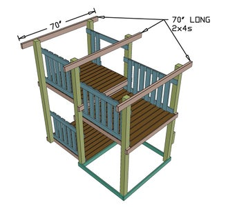 Roof Truss Supports