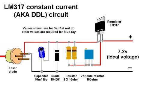 Laser Controll