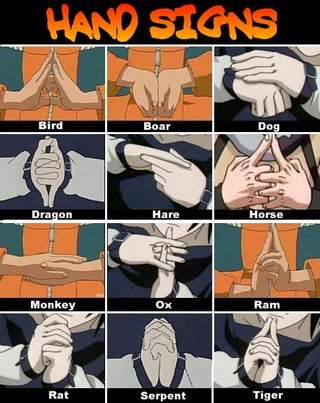 Naruto Hand Signs Guide