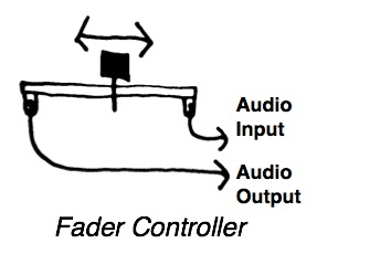 How to Connect a Fader with Audio Input and Output