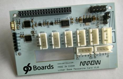 Hardware E Software Utilizado.