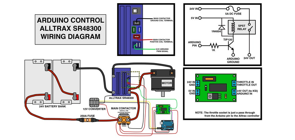 Controlling Motor Speed : 16 Steps - Instructables | Speed Controller Wiring Diagram |  | Instructables