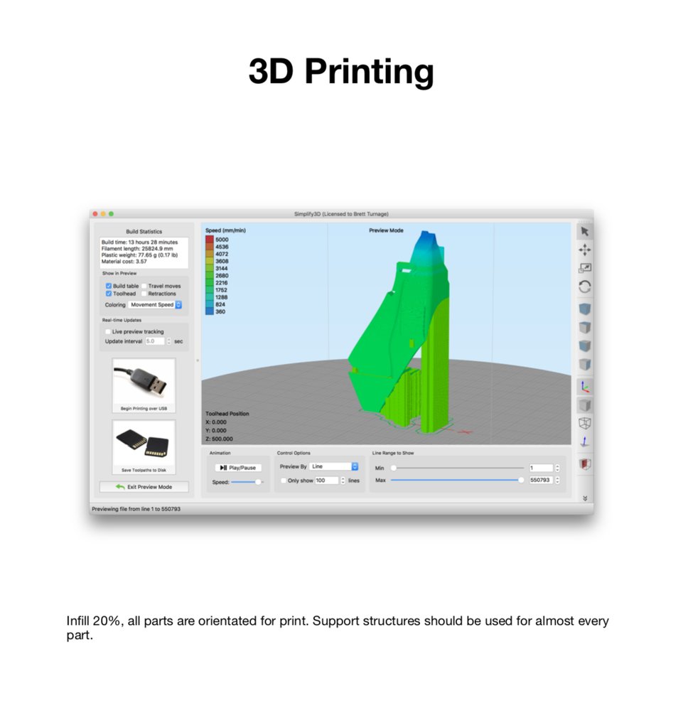 Print Settings and Colors
