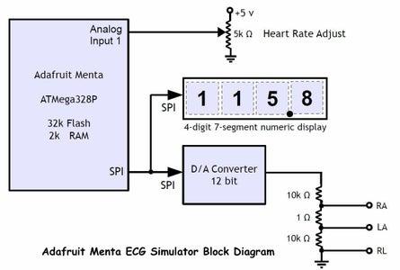 Block Diagram of Adafruit Menta ECG Simulator