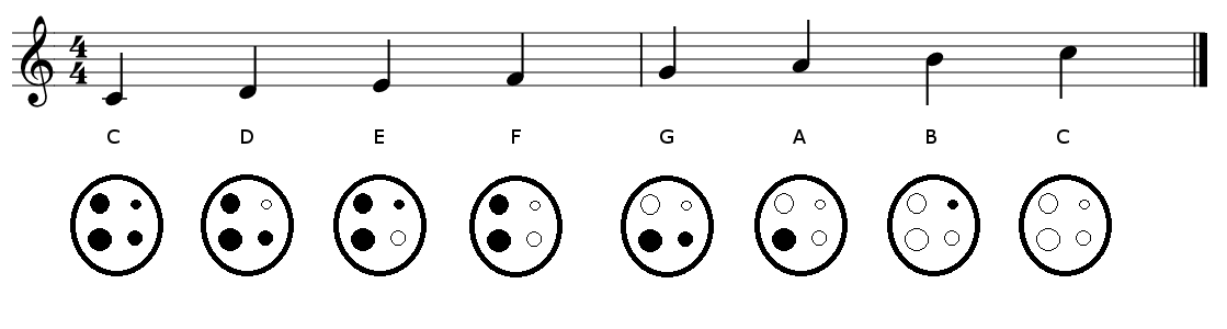 Play a Scale