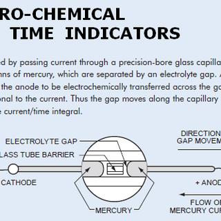 electro-chem-timer.PNG