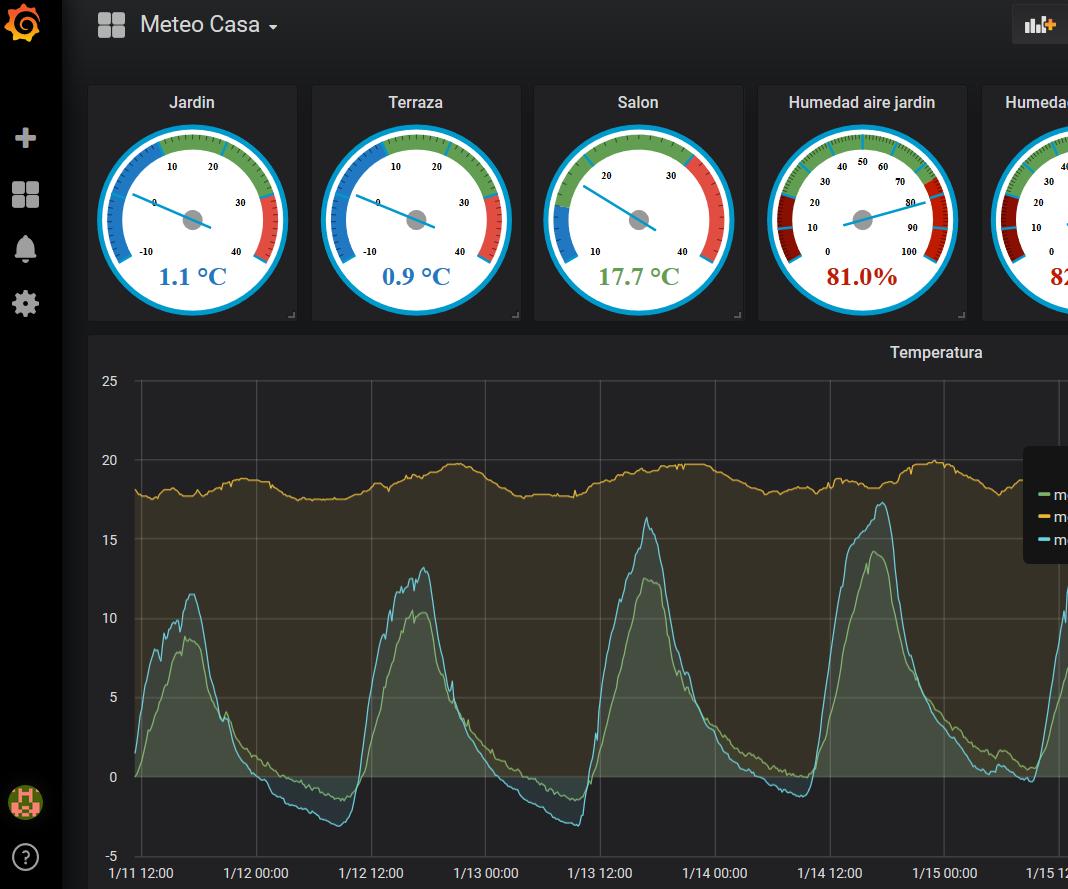 ESP8266,  Weather Station MQTT Agent; Raspberry Pi IOT Server