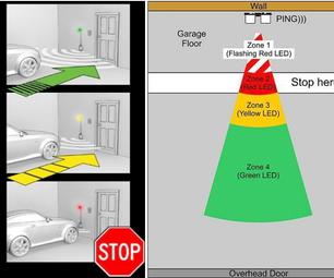 Reverse Car Parking System