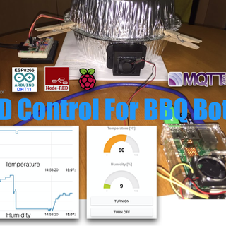 ESP8266 a Complete Beginners Guide (IOT)