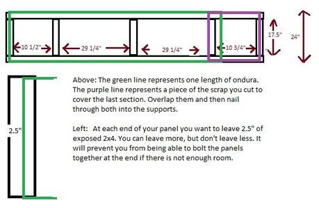Ondura Step: Cut the Ondura Roofing