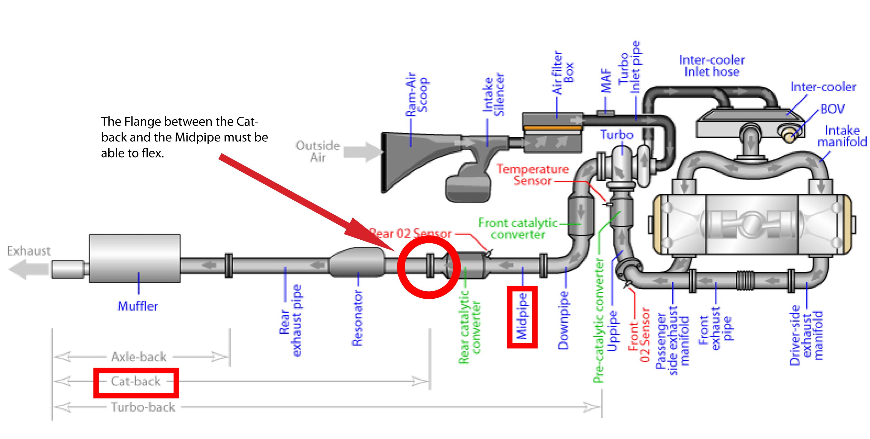 Subaru Exhaust Leak Repair