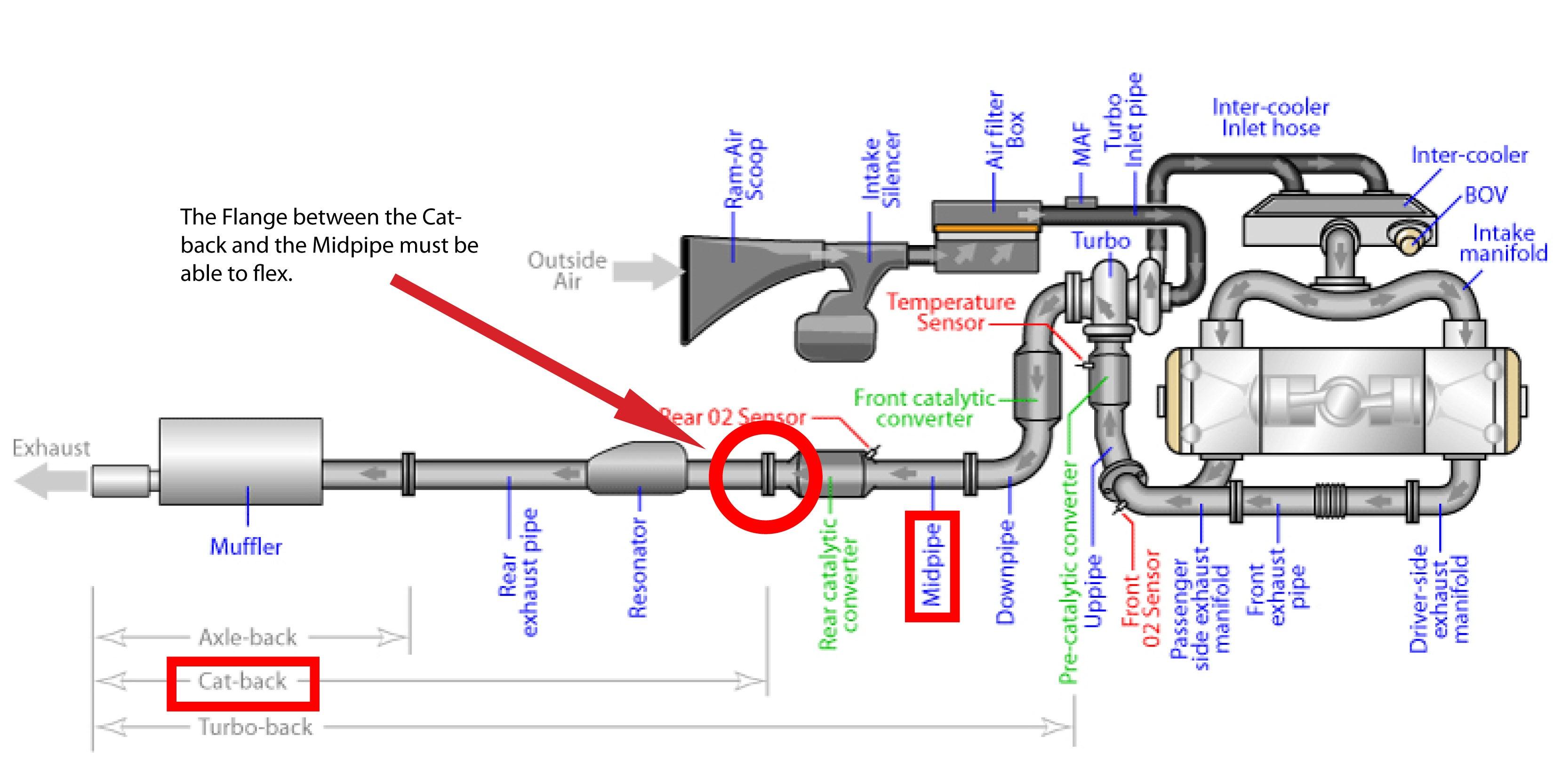 Subaru Exhaust Leak Repair   4 Steps