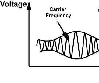 Simple Thoracic Impedance