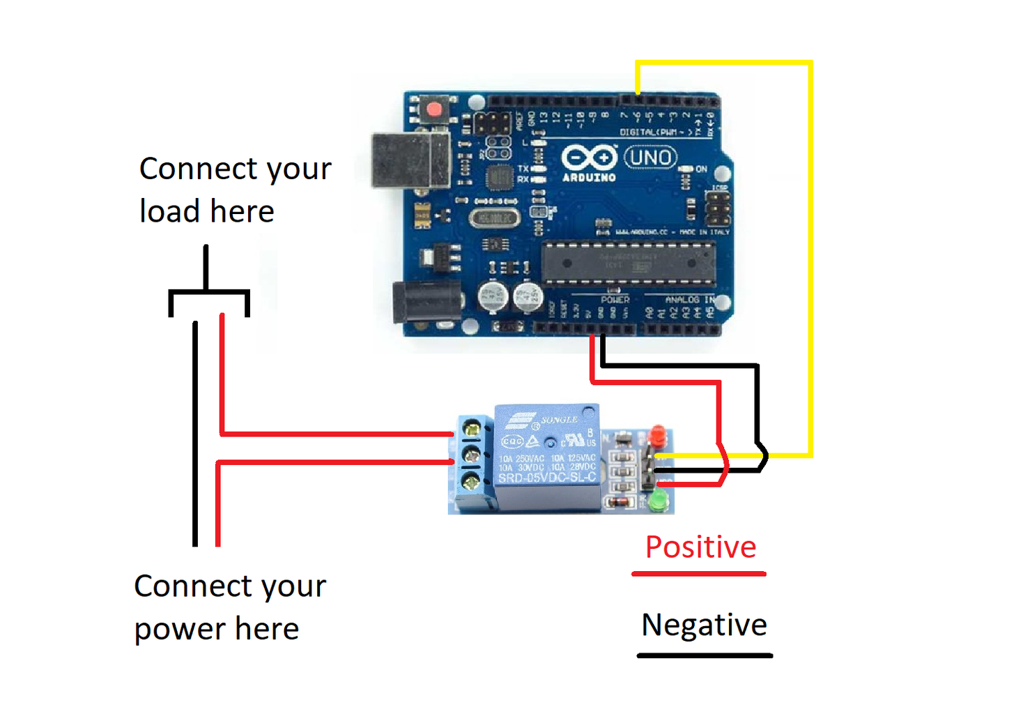 Connections Between Relay Module and Arduino and Your Load