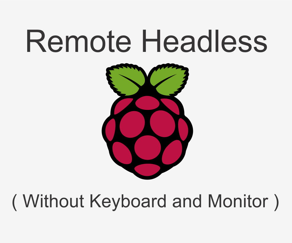 How to Remote Headless Raspberry Pi