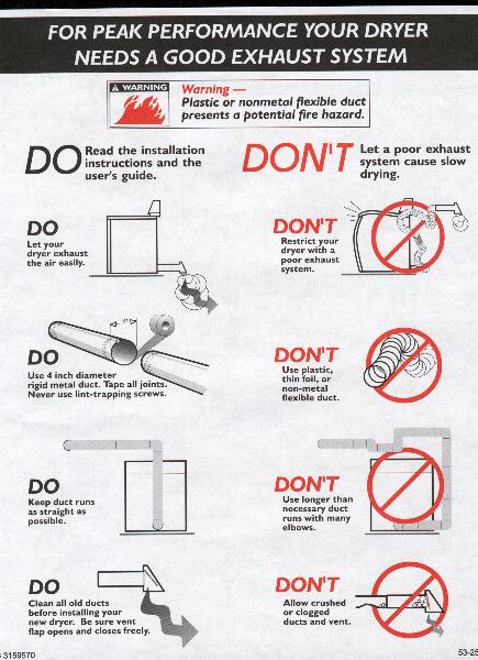 How to Clean a Clothes Dryer Vent